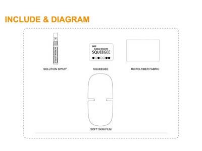 Защитная пленка SGP Magic Mouse Body Protector Incredible Shield